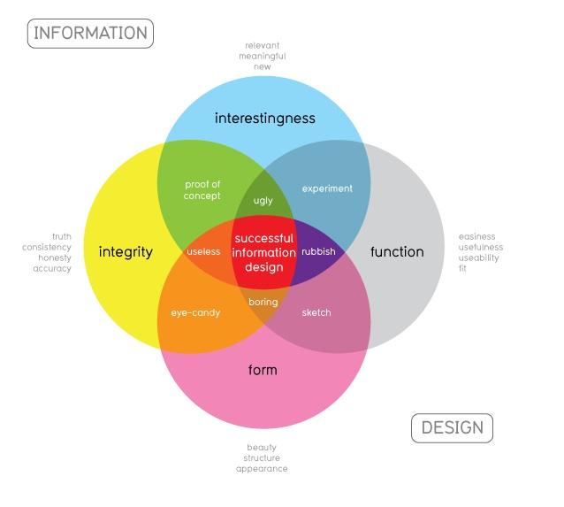 information_design.jpg