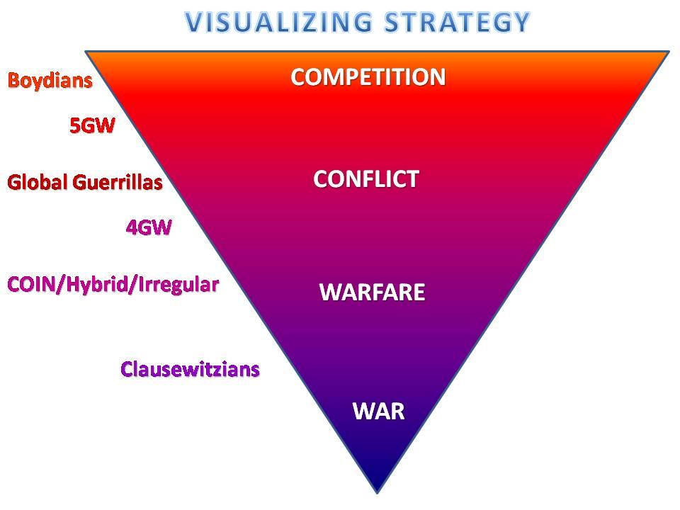 warstrategy2.jpg