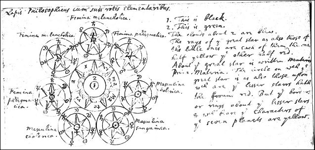 Image result for Philosopher's Stone of Newton