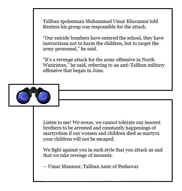 SPEC DQ Peshawar TTP children
