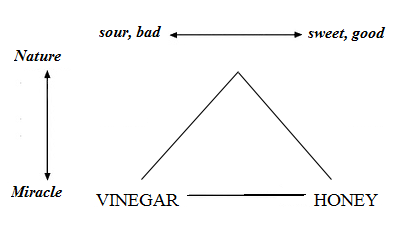 Azzam triangle