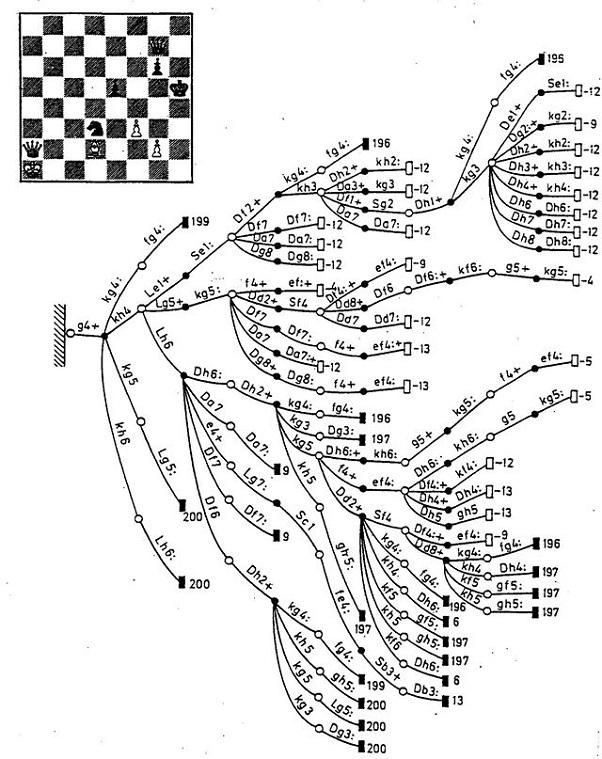 Adam Elkus Chess image
