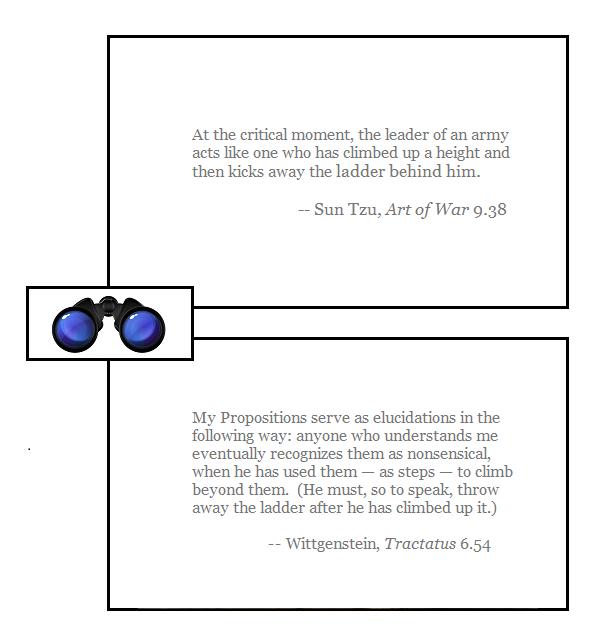 DQ Sun Tzu Wittgenstein ladders