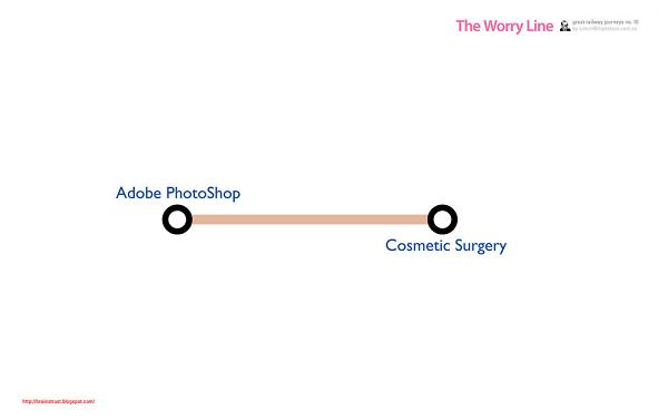 worry-line