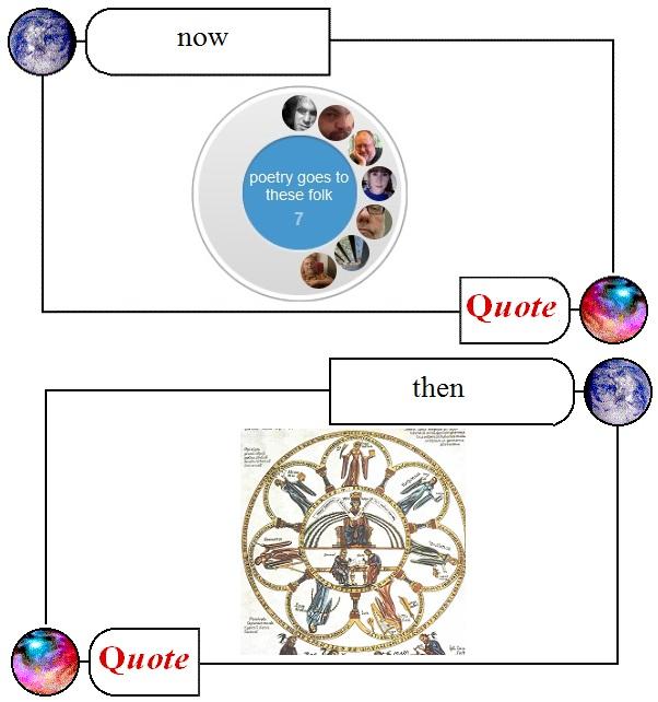 dq-circles.jpg
